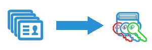 Daten buendeln und verschluesseln_3schluessel_flach