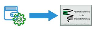 MNC erstellt Berichte_flach